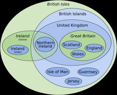 BritishIsles